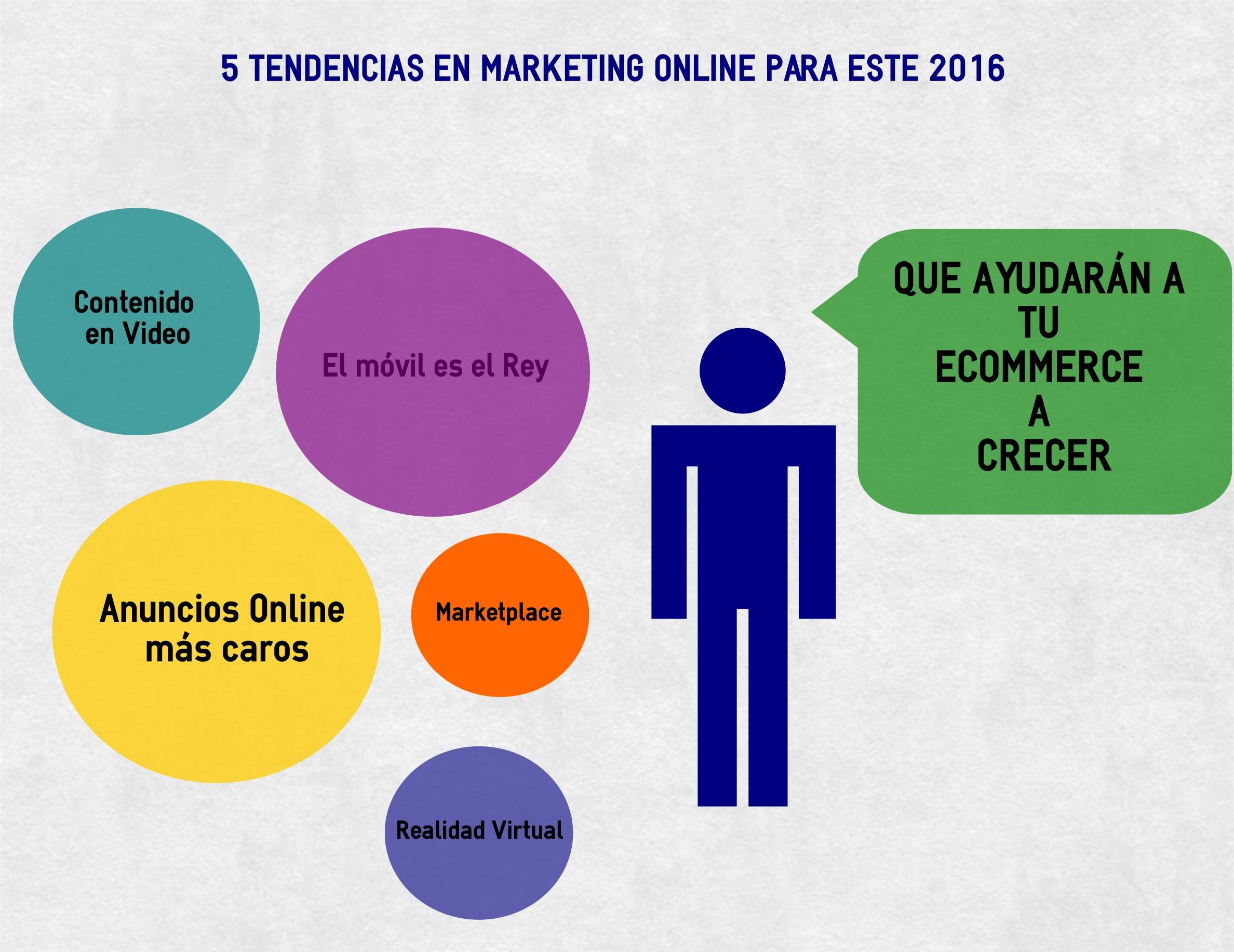 4 consejos tienda online éxito